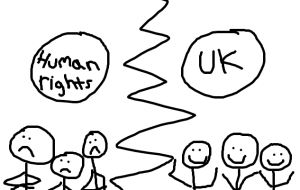 No human rights issues in the UKt 4.00.56 PM